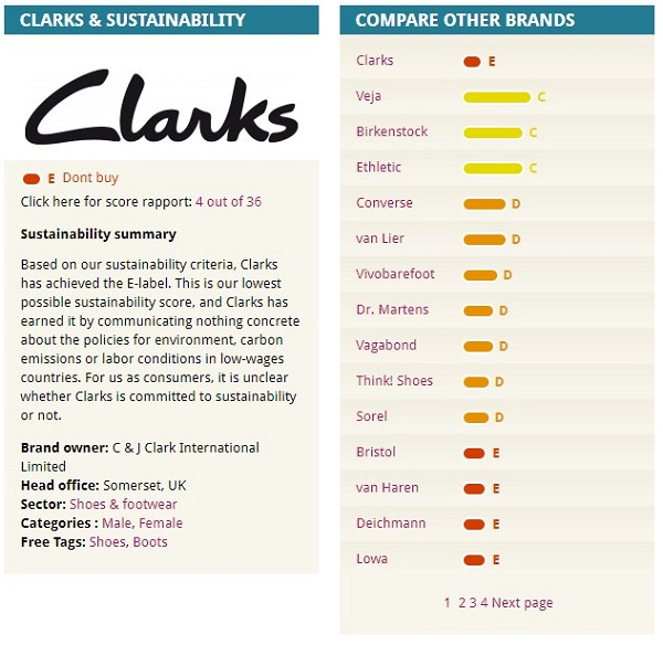 Clarks Feedback Received On Rank A Brand