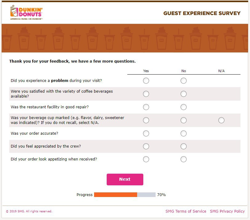 Did You Experience Any Problems On Telldunkin
