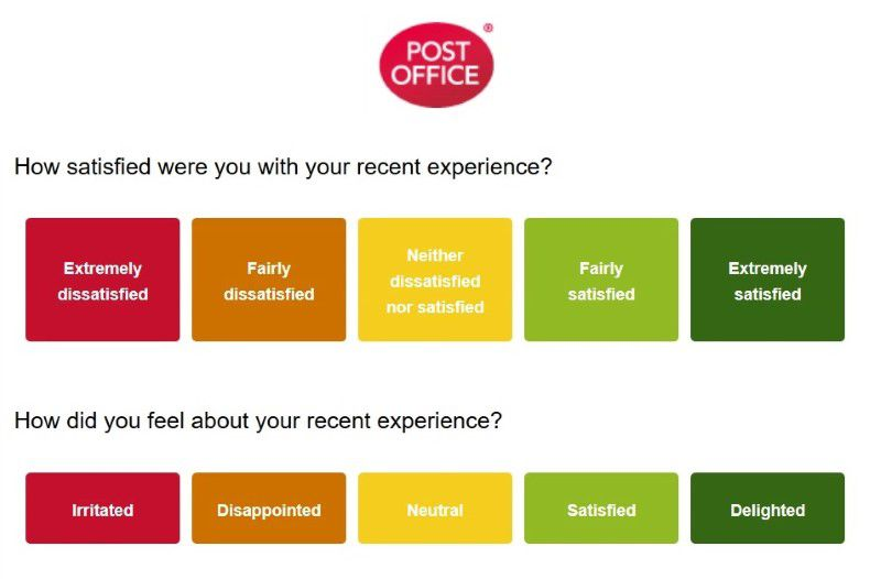 How Satisfied Were You With Your Postoffice Experience