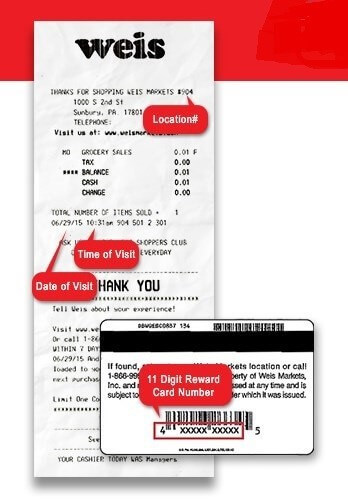 Location Of Information For Weis Feedback Survey On Receipt