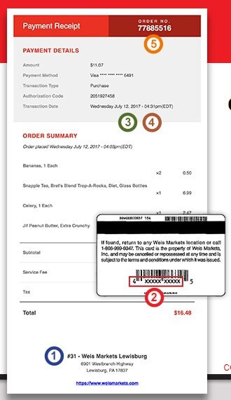 Online Order Information For Weis Survey